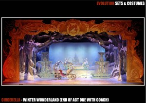 Winter Wonderland (With Carriage)